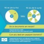 Pr. Mihai Valică: Obligativitatea folosirii Pasapoartelor Biometrice in UE pentru cetatenii Republicii Moldova, si nu numai, este ilegala, conform unei Hotarari a Curtii Europene de Justitie