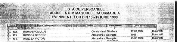 Victor-Roncea-si-George-Roncea-arestati-la-UM-Magurele-in-14-iunie-1990