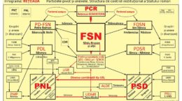 schema-kgb-pcr-fsn-gds-usr-soros